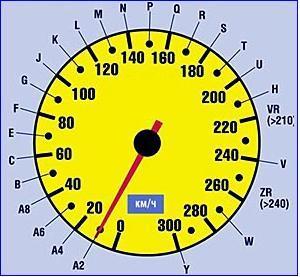 индекс скорости для шин грузовых и легковых автомобилей